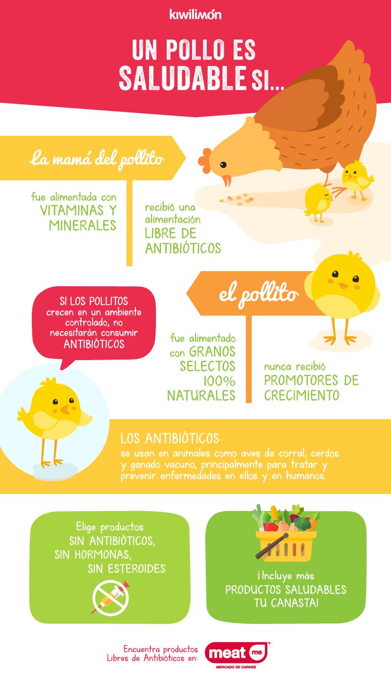 Datos que debes saber del pollo